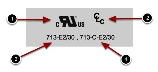 UL Core Labels